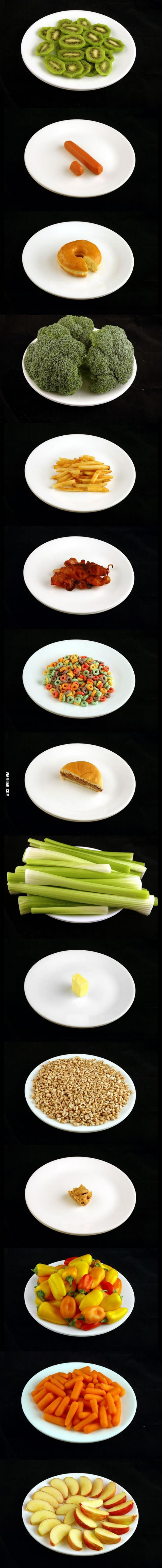 What 200 calories looks like.