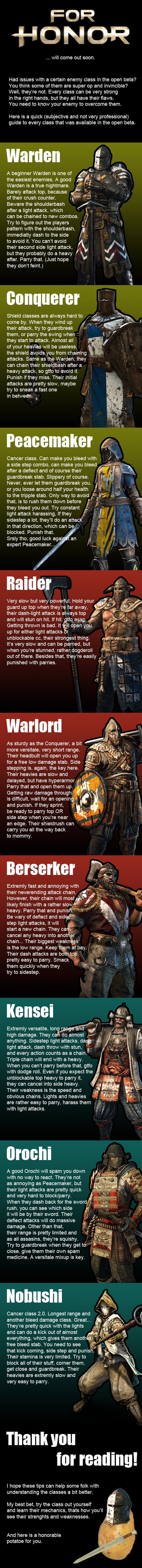A brief 'For Honor' class counter guide (very long post)