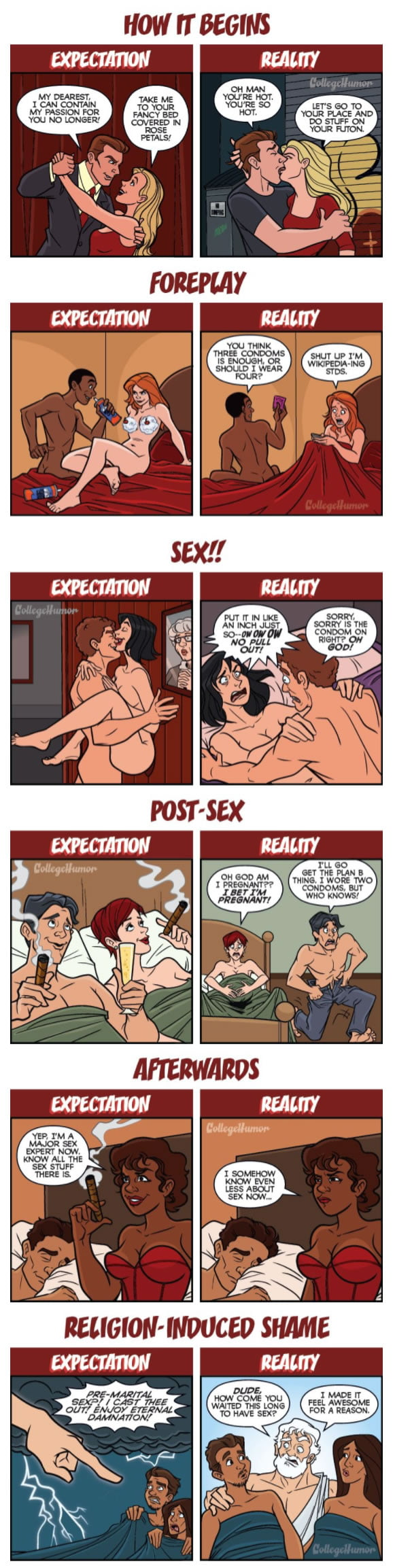Losing Your Virginity: Expectations vs Reality