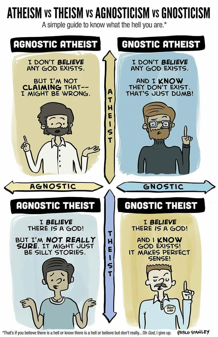 I hope this can clear up our queries regarding the meaning of gnostism, theism etc...