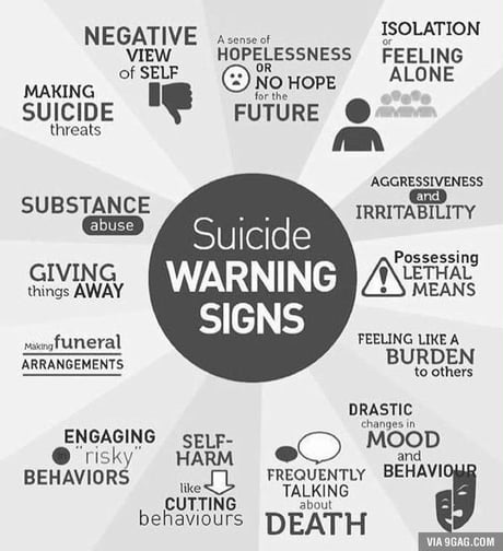 Suicide signs: The,best,free,download