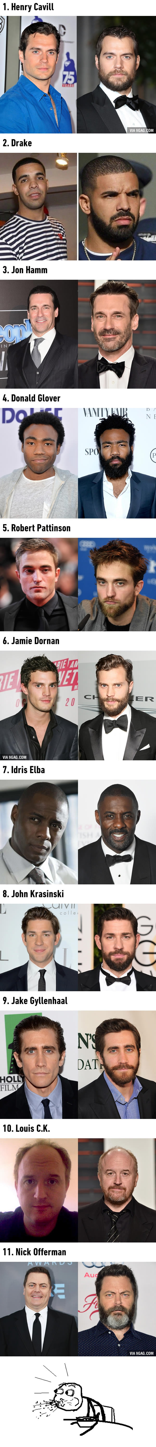 11 Images That Prove That Beard Is Makeup For Men