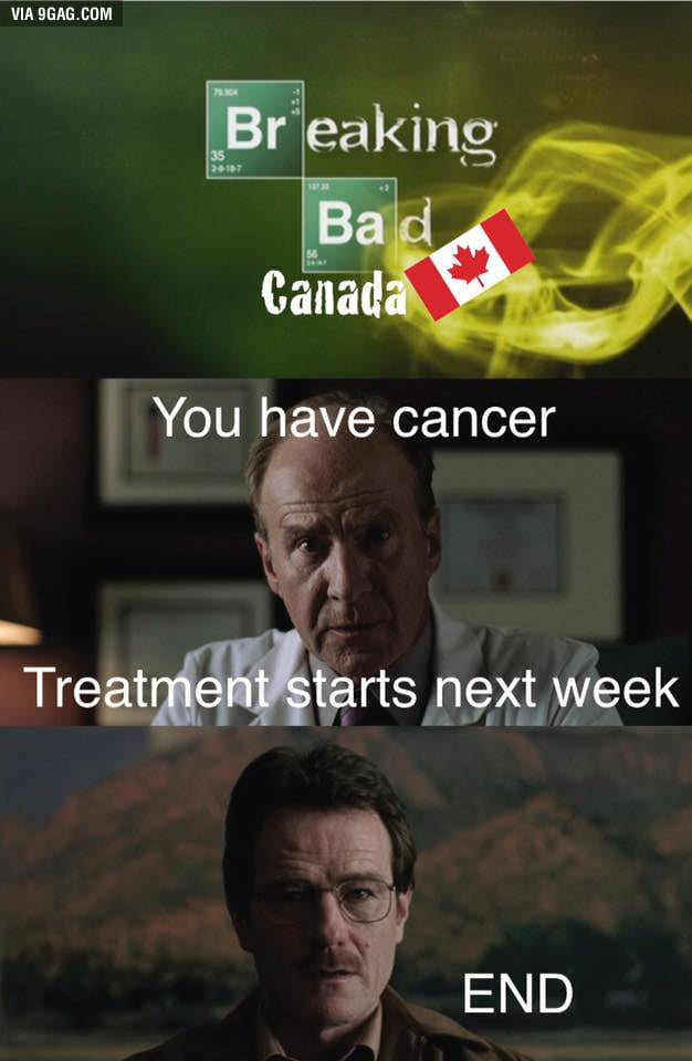 If Walter White was Canadian