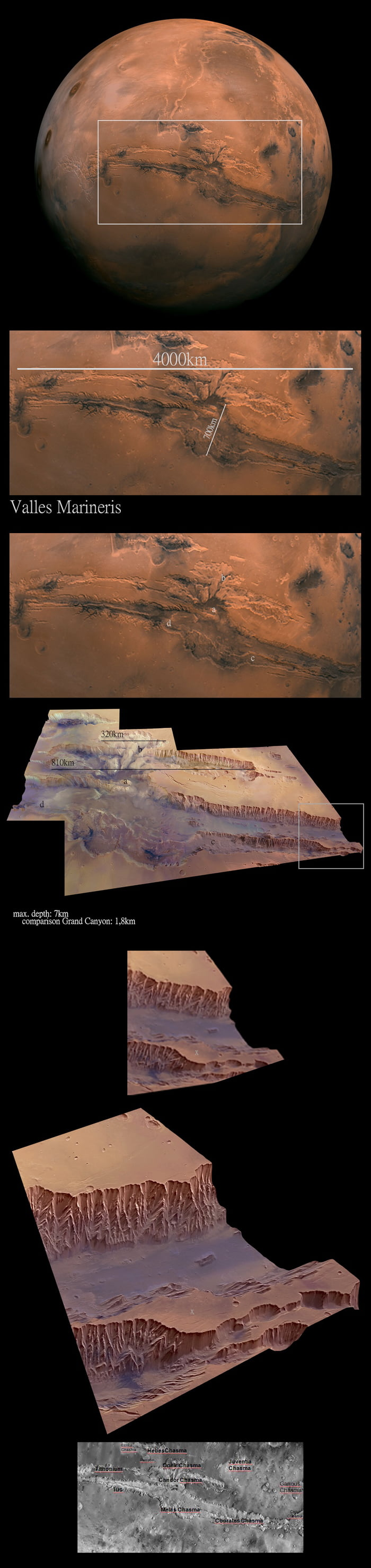 Mars fact!