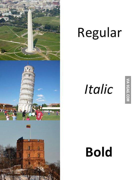 Font Types.