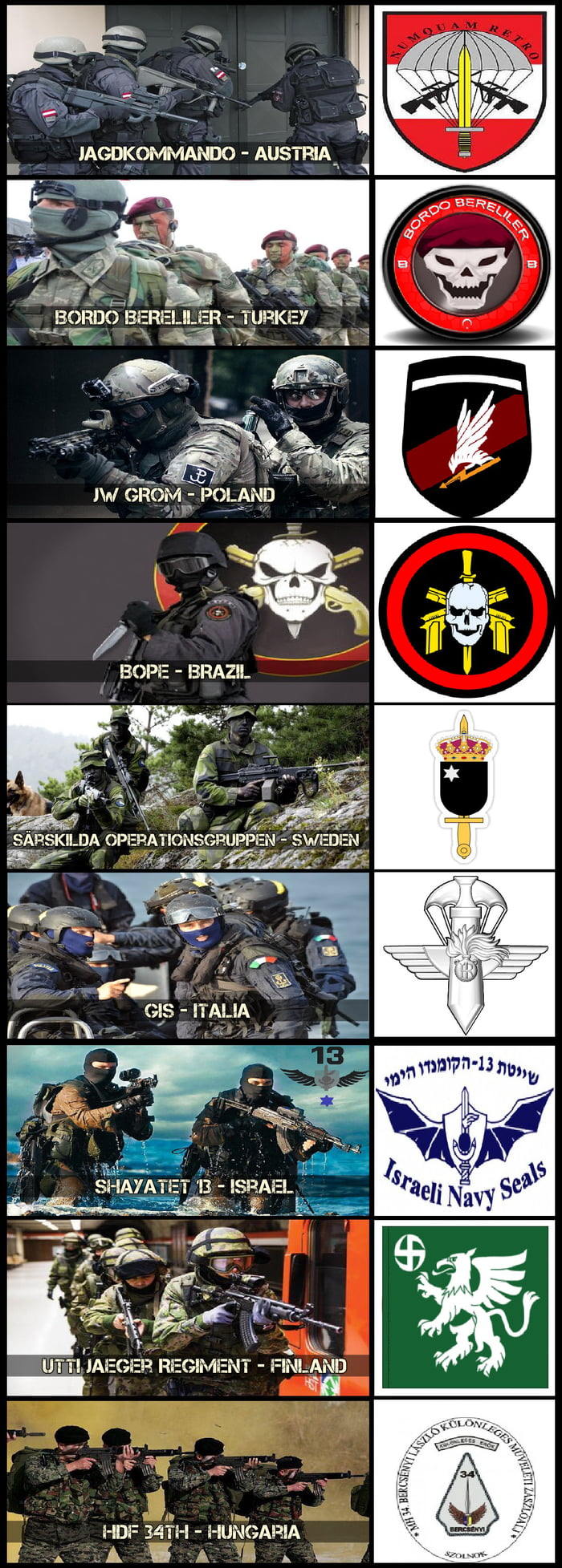 Special Forces around the world Part 3, Enjoy.
