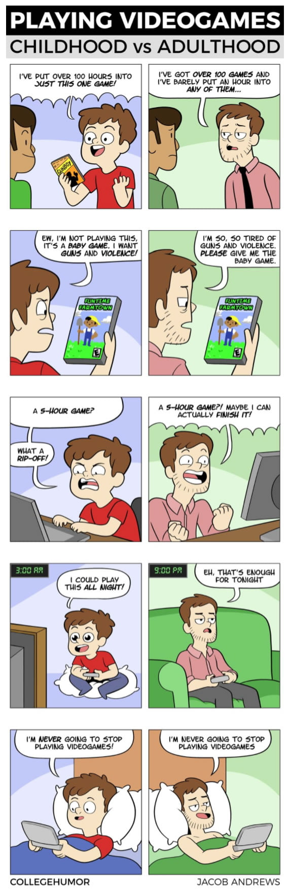 Playing Videogames: Childhood vs Adulthood