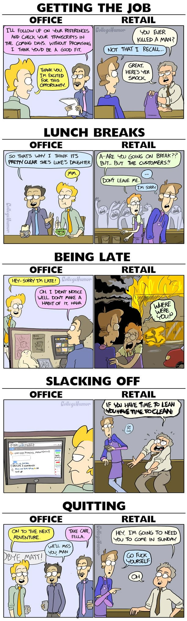 Office vs retail jobs