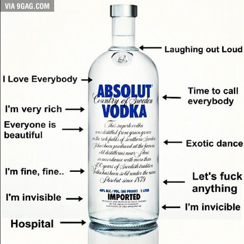 The levels of vodka.