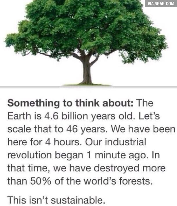 Think about it