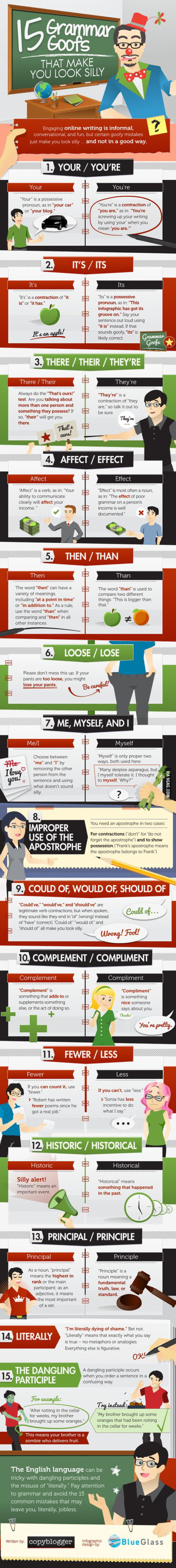 Common Mistakes in English Language AYpKNVv_460s