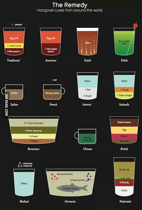 National hangover cures around the world!