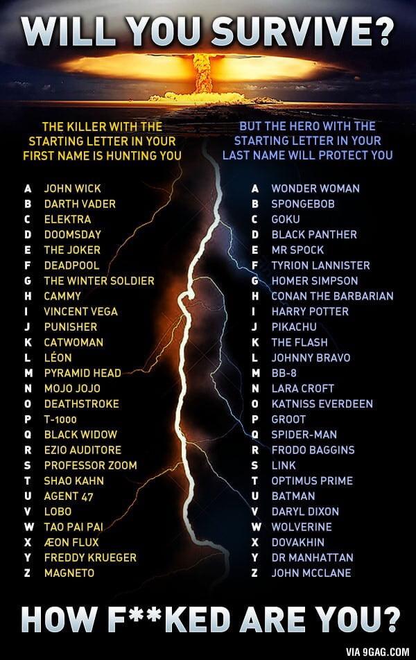 I'm f**ked (John Wick vs. Johnny Bravo)