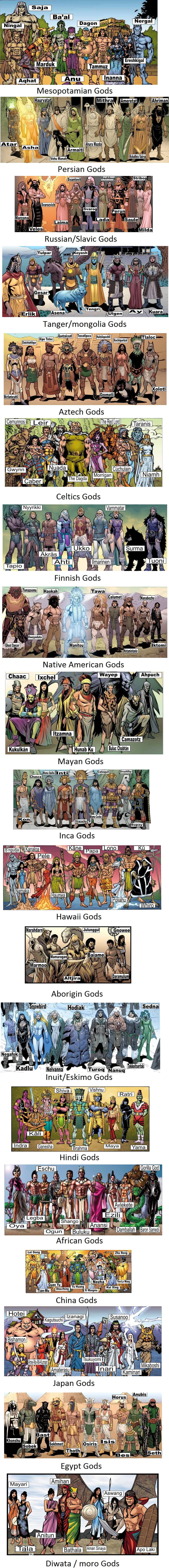 Choose your favorite Gods team, and give them skills.
