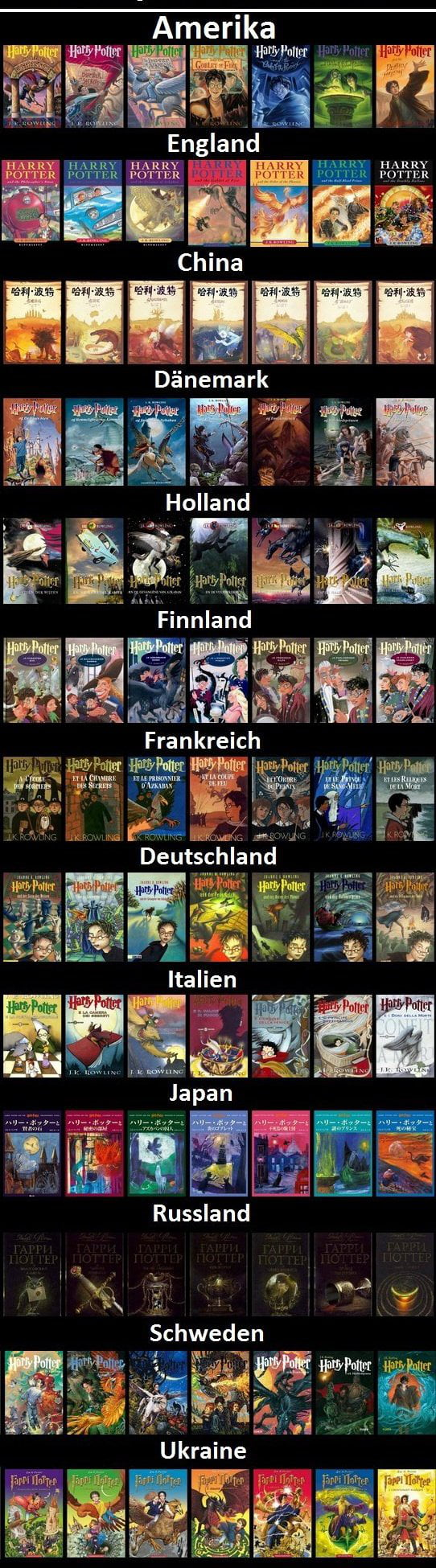 Harry Potter book covers from different countries. What's your favorite?