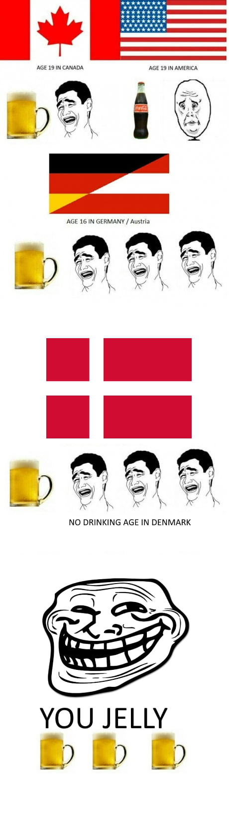 Laughs in Danish