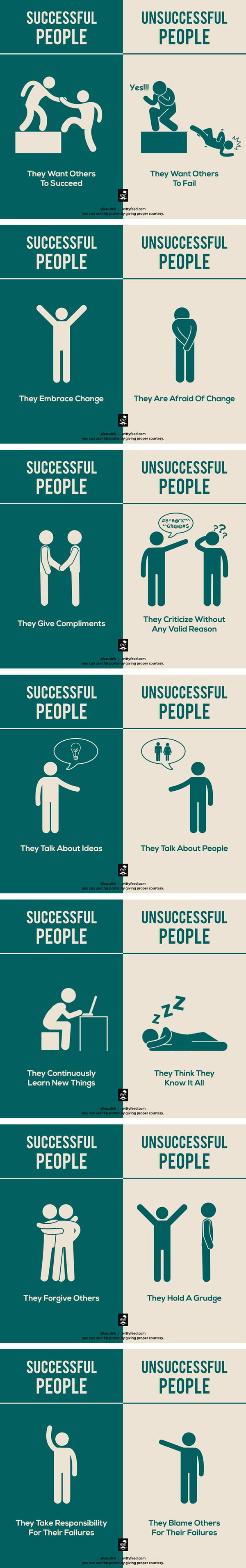 7 Differences Between Successful And Unsuccessful People