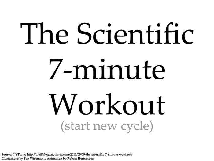 Get Ready For Summer? The Scientific 7-Minute Workout! (Yes, This Gif Is 7 Minutes Long.)