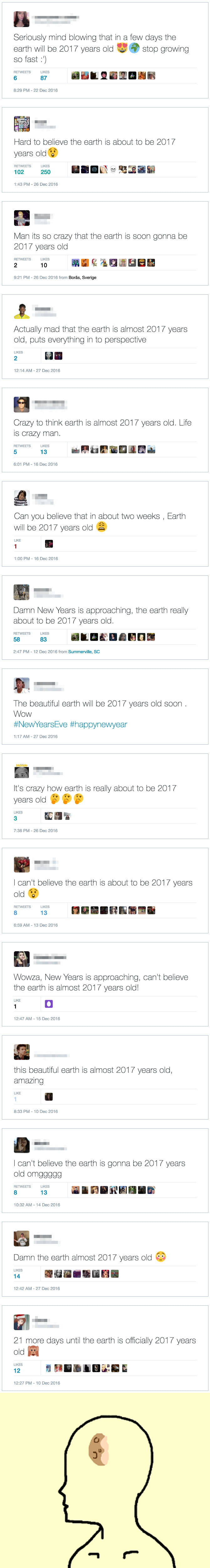 15 People Who Think Earth Is 2017 Years Old