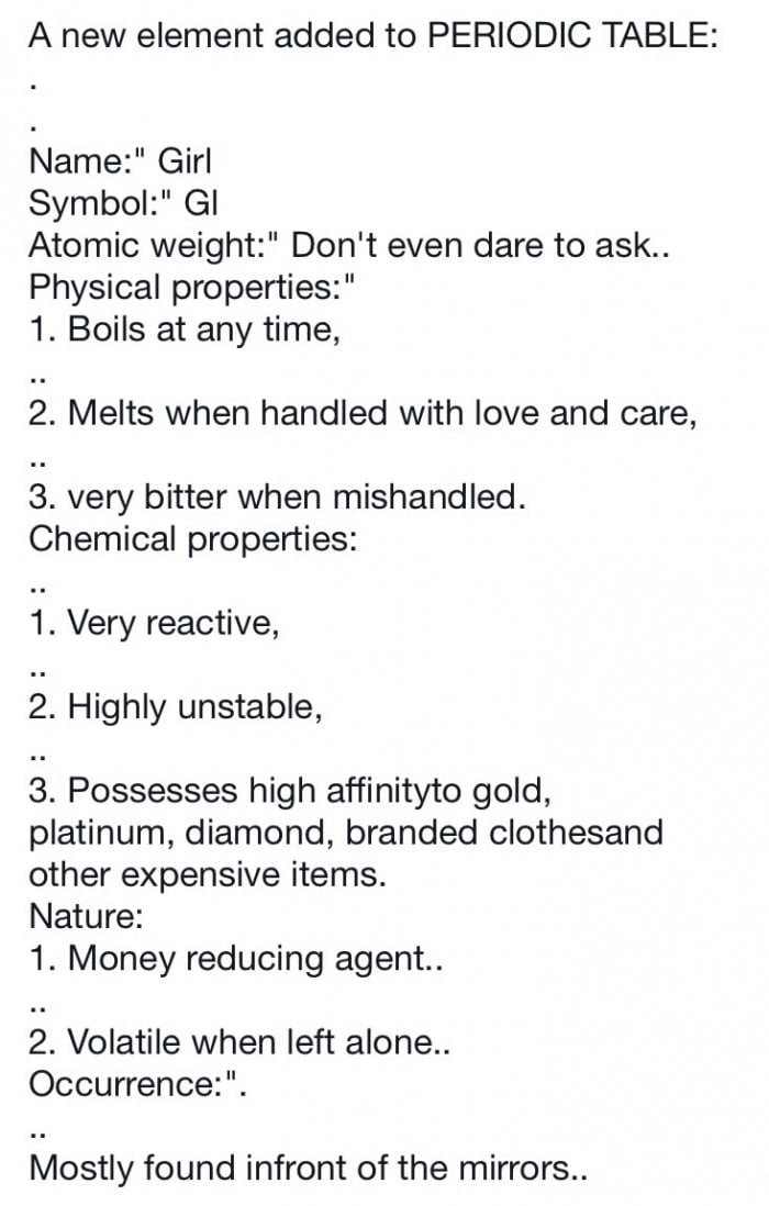 New Element in Periodic Table!