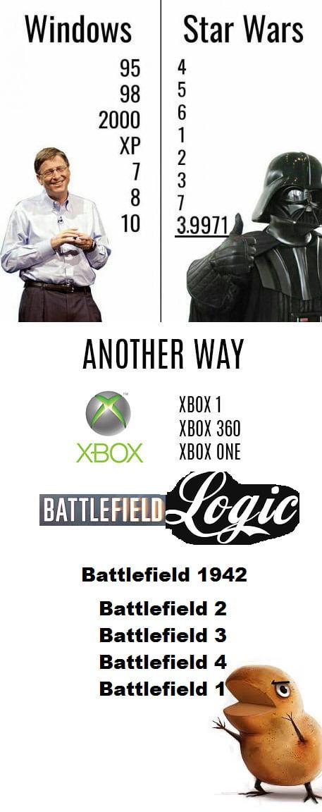 No logic but ok...