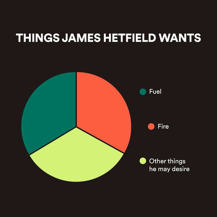 Things James Hetfield wants