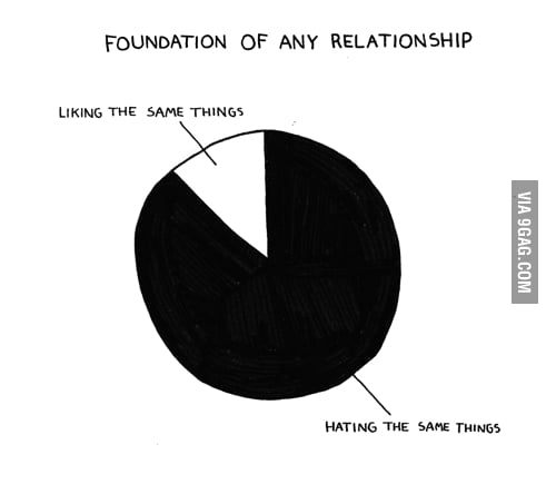 Foundation Of Any Relationship