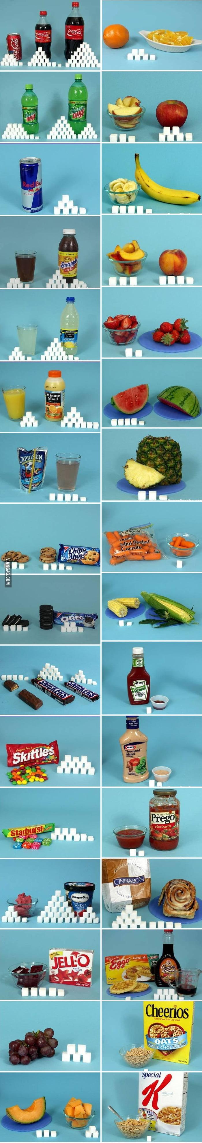 Sugar Comparison