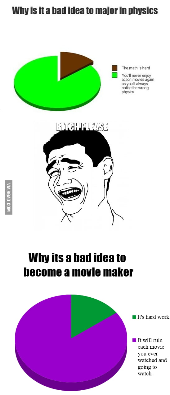 B*tch please I'm a movie maker