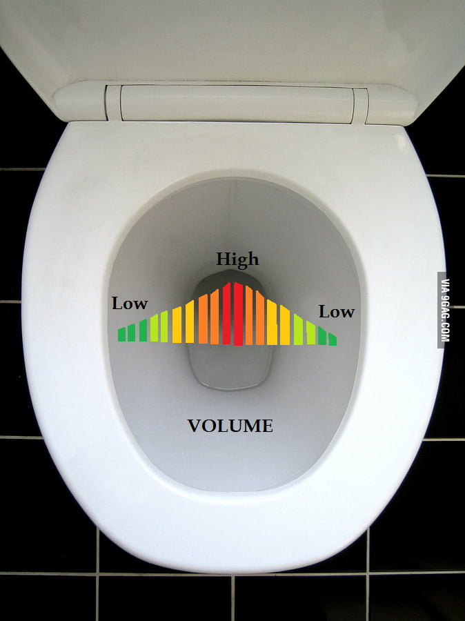 Pissing Volume level