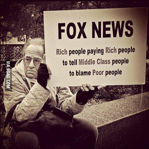 Truth About Fox News