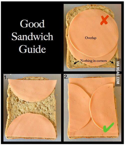 Good Sandwich Guide