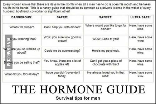 Survival Tips For Men