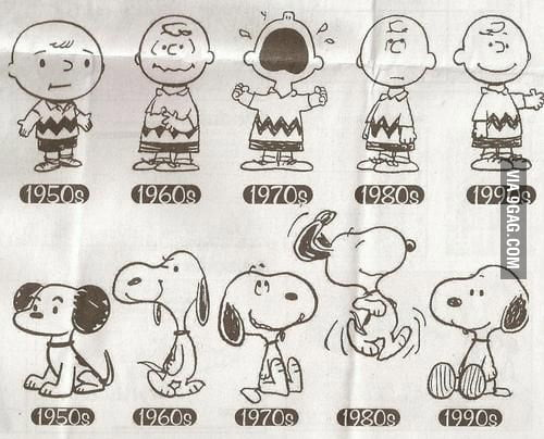 Evolution of Charlie and Snoopy
