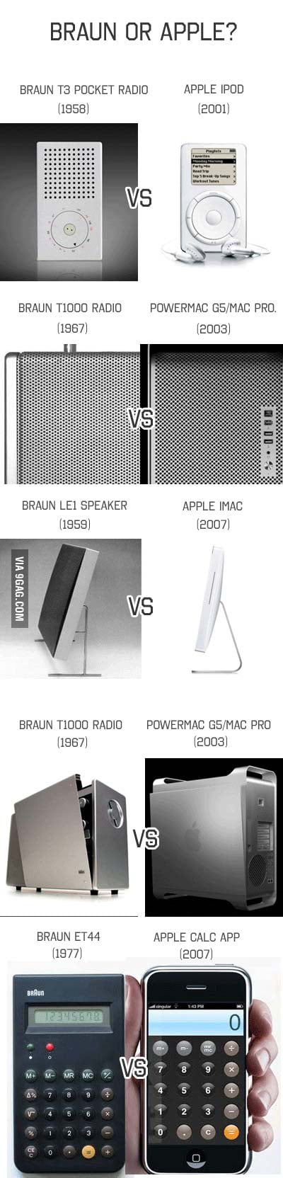 Braun vs. Apple