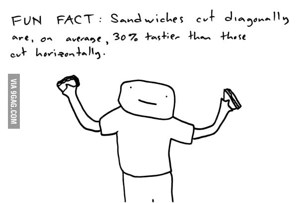 Fun Fact about Sanwiches