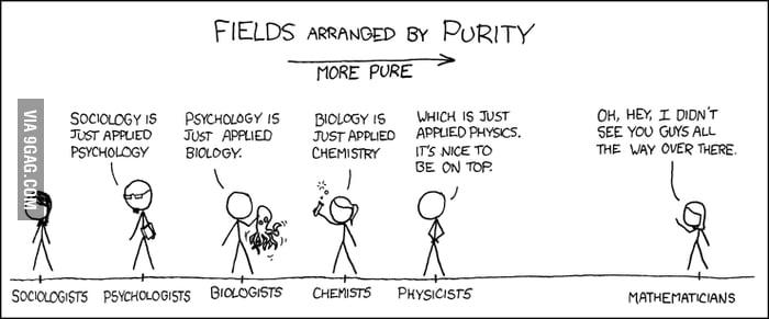 Dessins sur l'abstraction dans les sciences 60461_700b