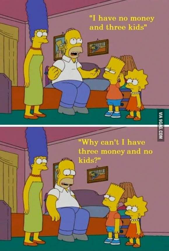 Classic The Simpsons.
