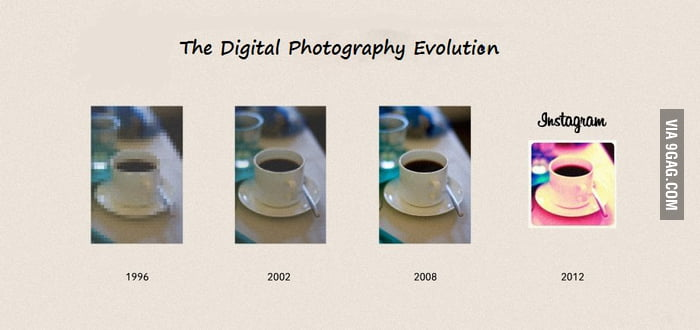 The Digital Photography Evolution