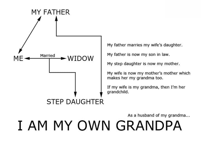 I am my grandpa!