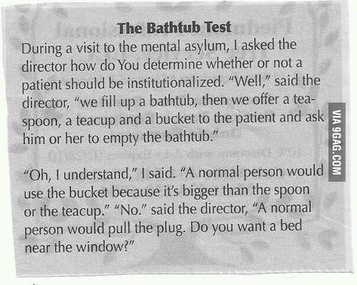 The Bathtub Tes