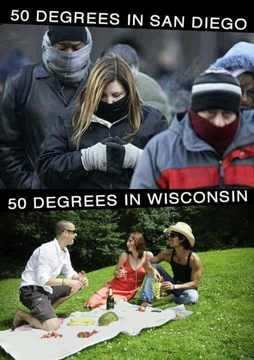 50 Degrees
