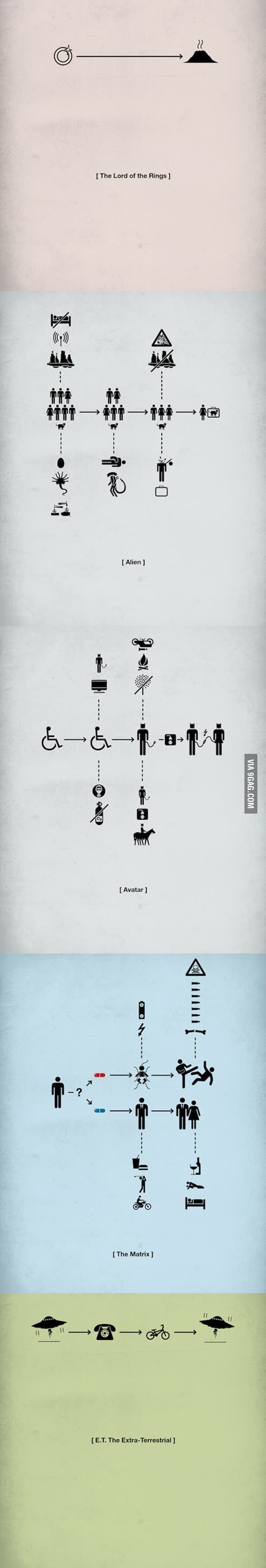 Movies in pictograms