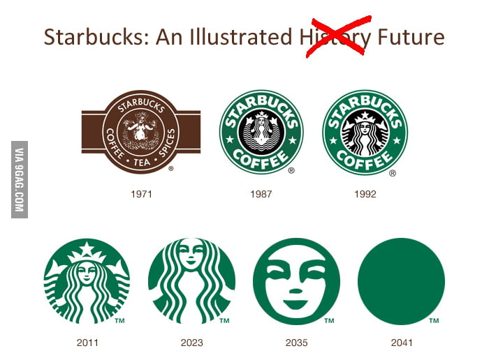 Starbucks: An Illustrated Future