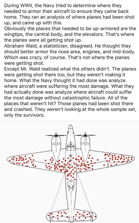 Awesome Story about a study conducted during WW2 about where to armor planes