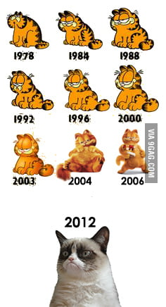 Garfield Grumpy Cat 9gag