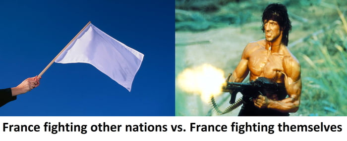 France right now