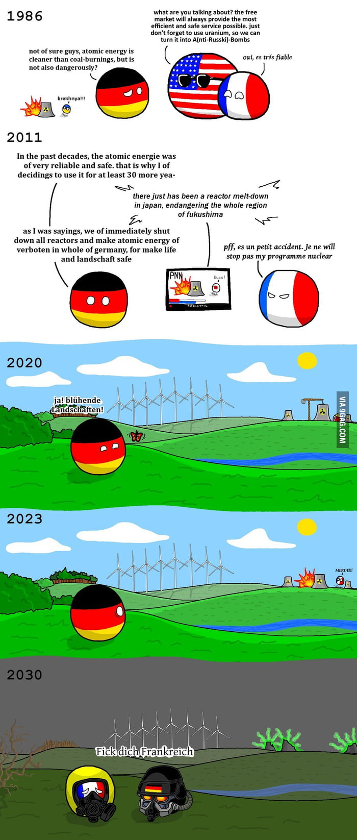 France and Energy