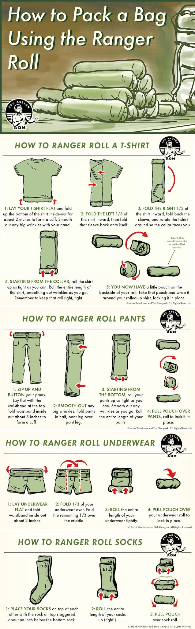 Guide: How to Pack a Bag Using the Ranger Roll