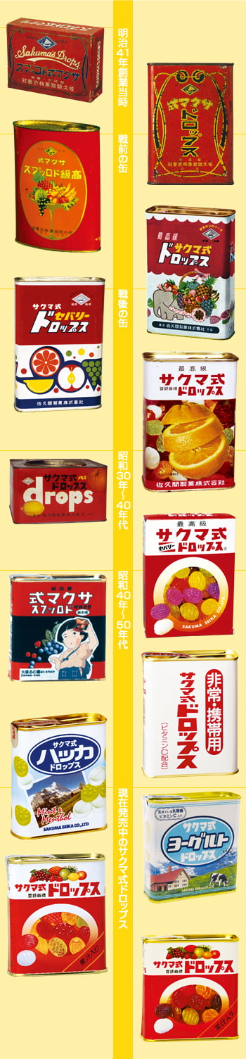 """Timeline of the """"sorrow and sadness"""" candy, which started its production since 1908"""